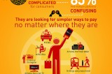 Infographic: MasterCard MasterPass Making Payments Easier for Consumers