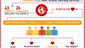 MasterCard and Prime Research Mobile Payments Social Media Study