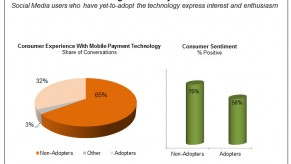 Flickr Photo: Consumer Sentiment Regarding Mobile Payment Offerings