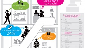Flickr Photo: Infographic: MasterCard Europe Survey: How Clean is Your Cash?