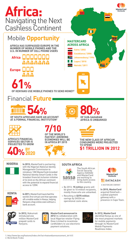 Flickr Photo: Infographic: Navigating the Next Cashless Continent