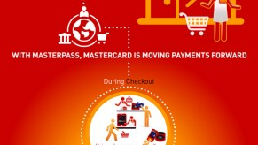 Flickr Photo: MasterPass Merchant infographic