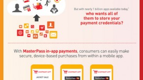 Flickr Photo: Infographic: MasterPass In-App Payments