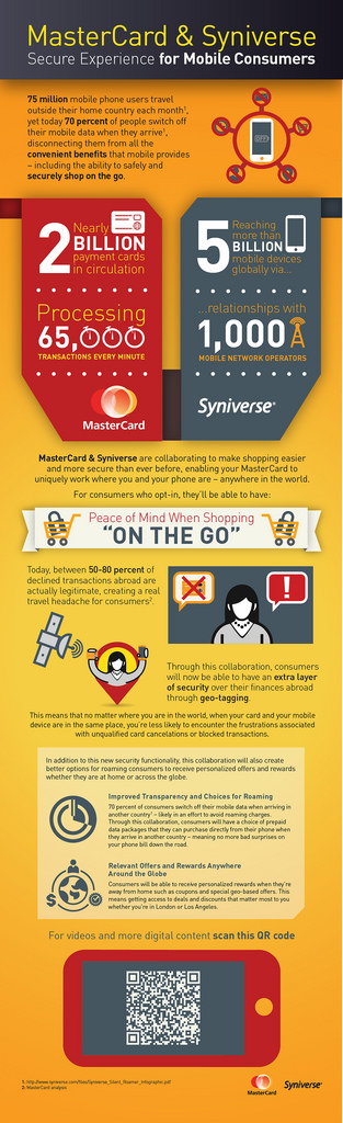 MasterCard and Syniverse Deliver Peace of Mind for Mobile Users