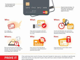 Flickr Photo: Infographic: Chip Cards
