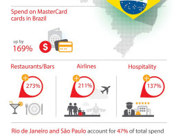 Flickr Photo: Infographic: Tourists Visiting Brazil Increase Spending