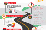 Flickr Photo: MasterCard Labor Day Road Trip Infographic