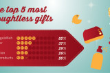Flickr Photo: The Top 5  Thoughtless Gifts
