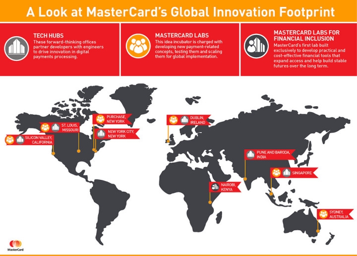 Flickr Photo: MasterCard's Global Innovation Footprint