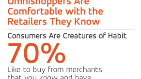 Flickr Photo: Omnishoppers are Comfortable with the Retailers they Already Know