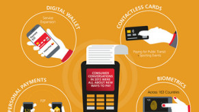 Flickr Photo: MasterCard Digital Evolution Conversations Infographic