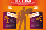 Flickr Photo: Infographic: MasterCard IQ Series