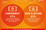Flickr Photo: Infographic: MasterCard Biometric Payments
