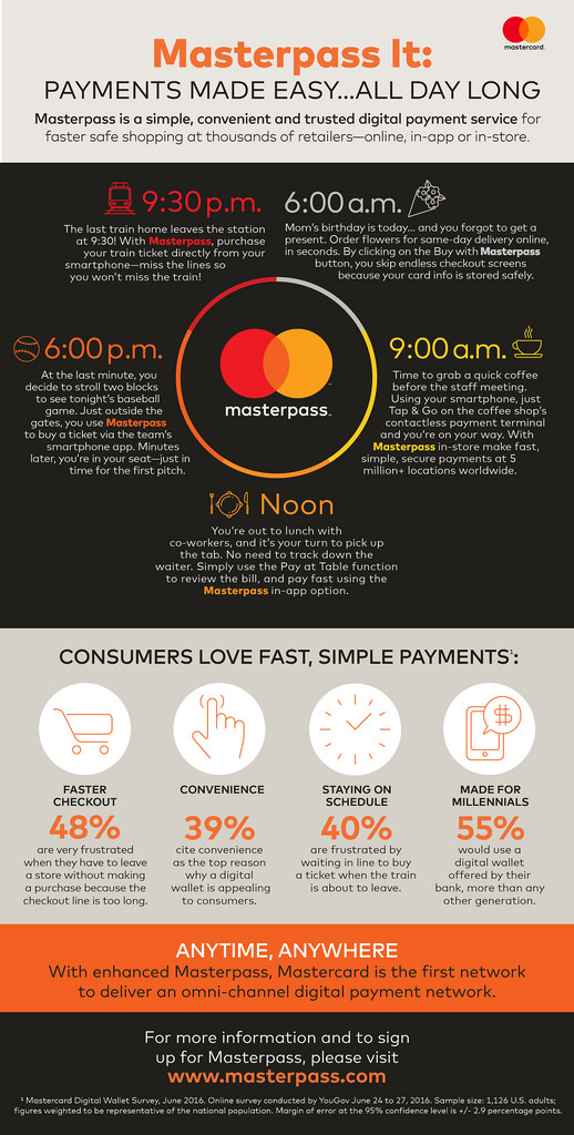 Flickr Photo: Future Of Commerce with Masterpass