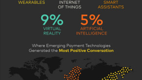 Flickr Photo: The 5th Annual Mastercard Digital Payments Study