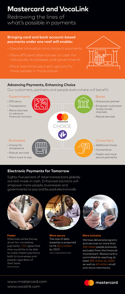 Flickr Photo: Infographic: Mastercard and Vocalink