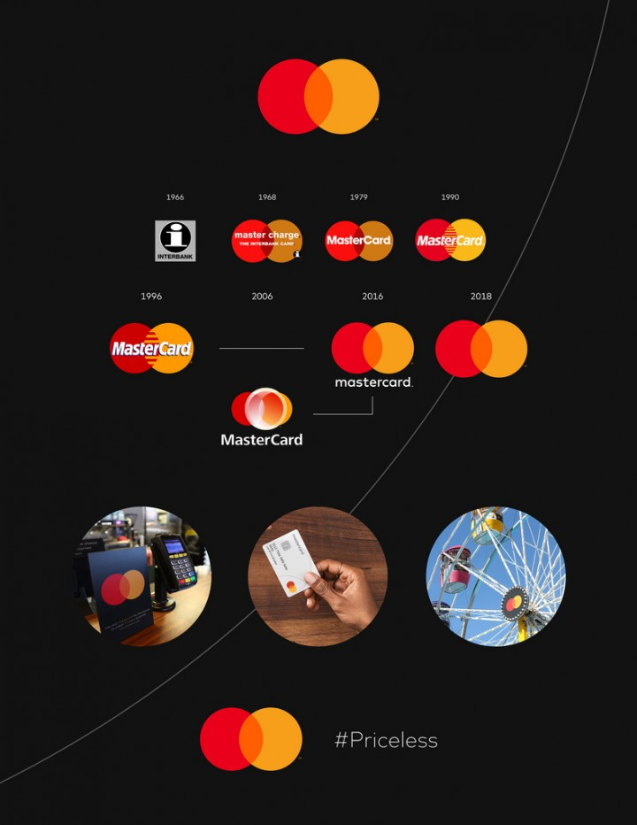 Flickr Photo: Mastercard Brand Infographic