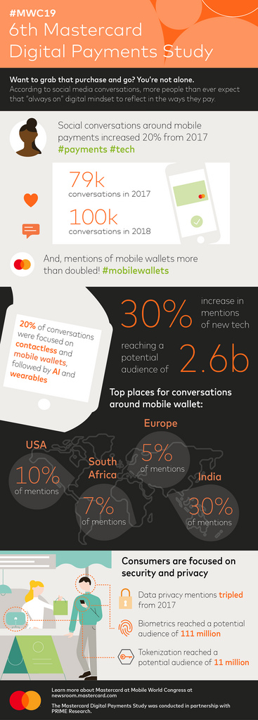 Flickr Photo: Sixth Mastercard Digital Payments Study